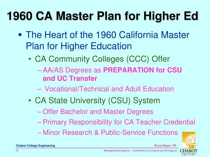1960 CA Master Plan for Higher Ed