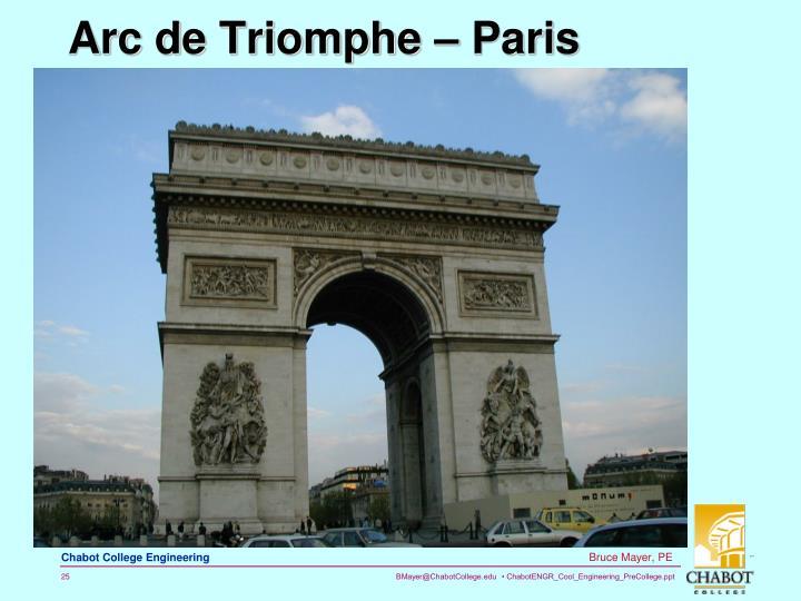 Arc de Triomphe – Paris