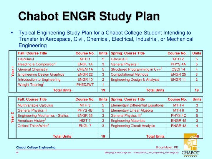 Chabot ENGR Study Plan