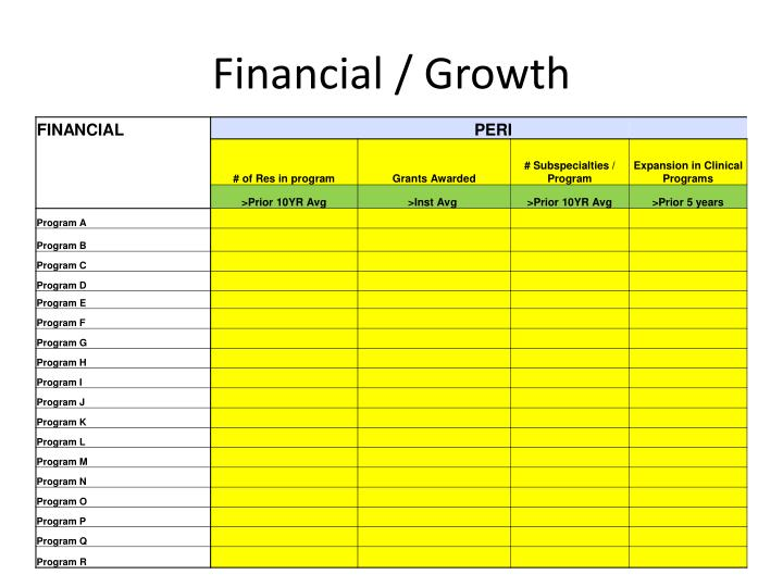 Financial / Growth
