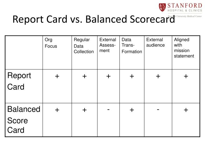 Report Card vs. Balanced Scorecard
