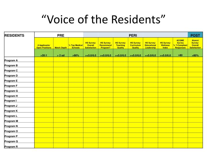 """Voice of the Residents"""