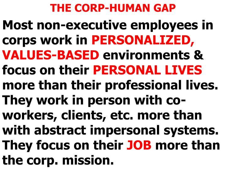 THE CORP-HUMAN GAP
