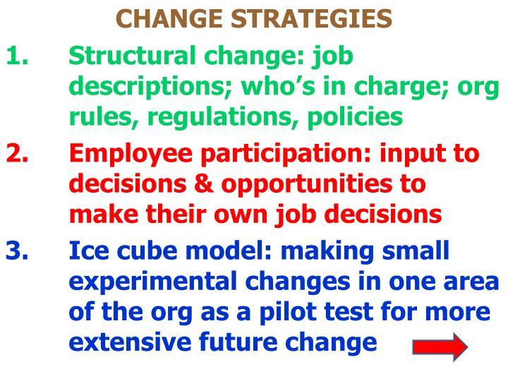 CHANGE STRATEGIES