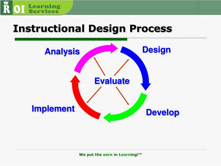 Instructional Design Process
