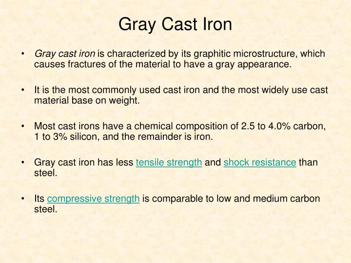Gray Cast Iron