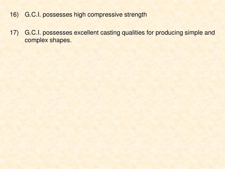 G.C.I. possesses high compressive strength