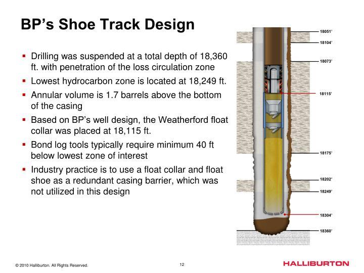 BP's Shoe Track Design