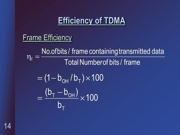 Efficiency of TDMA