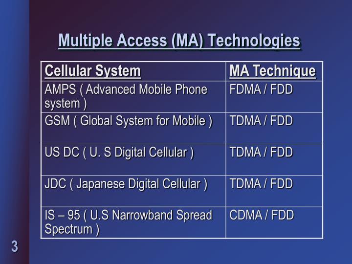 Multiple access ma technologies