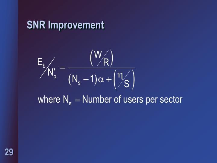 SNR Improvement