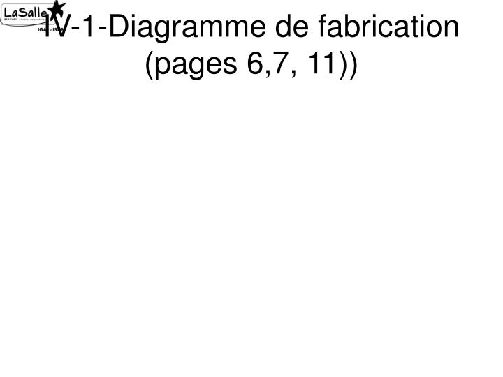 IV-1-Diagramme de fabrication  (pages 6,7, 11))