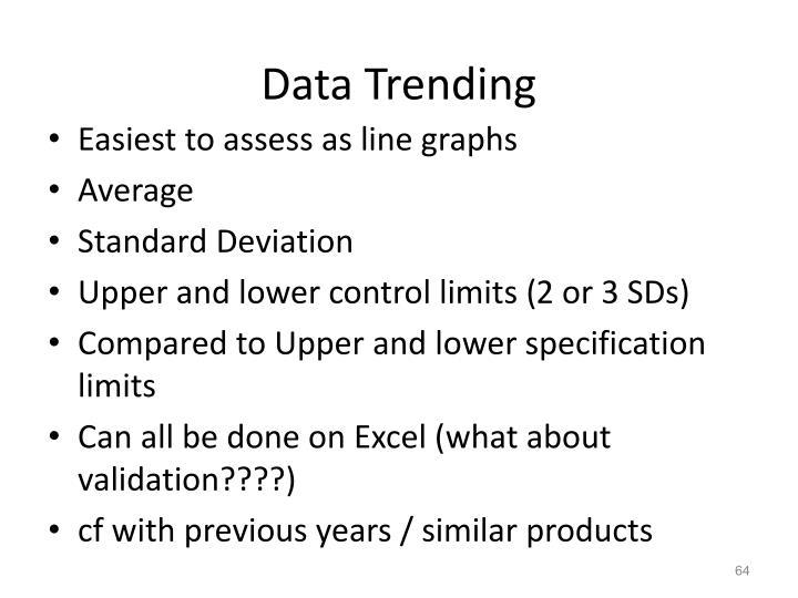 Data Trending