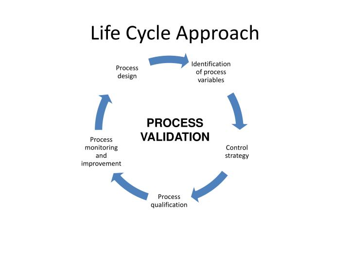 Life Cycle Approach
