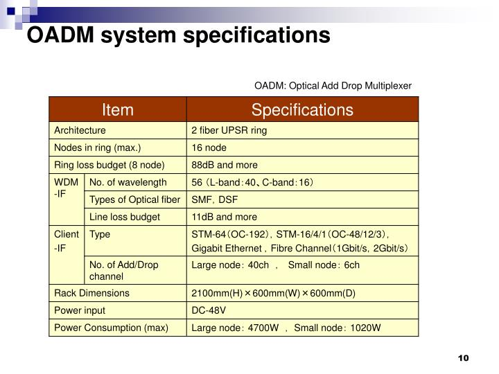 OADM system specifications