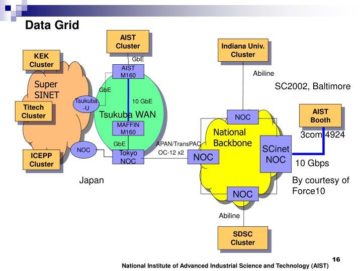 Data Grid