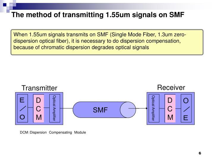 The method of transmitting 1.55um signals on SMF