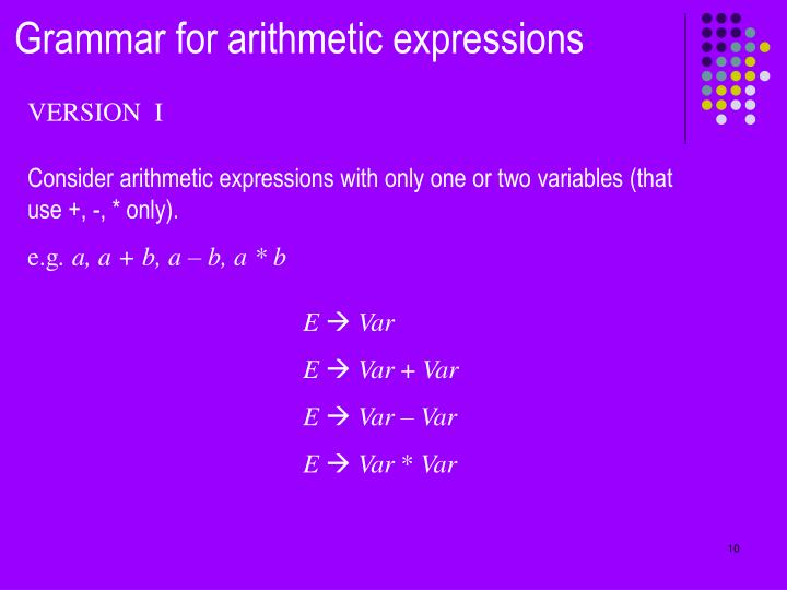 Grammar for arithmetic expressions
