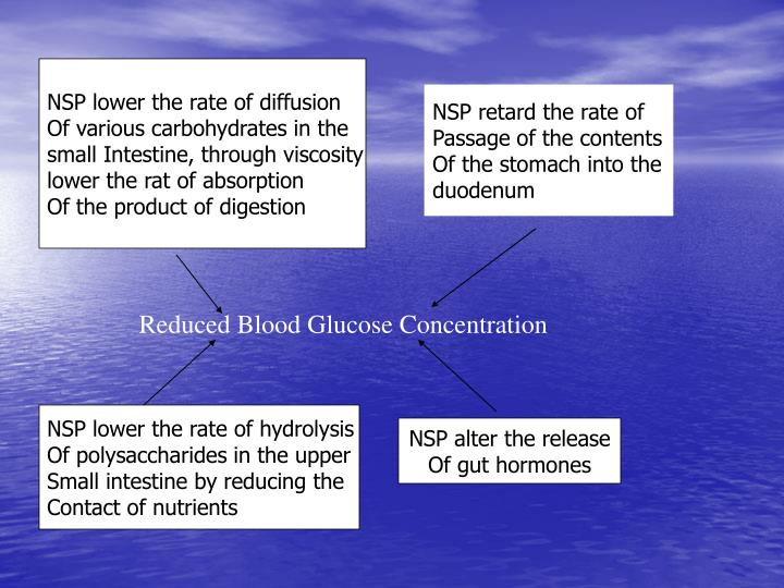 NSP lower the rate of diffusion
