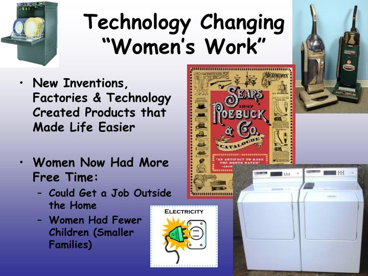 Technology Changing