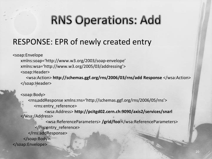 RNS Operations: Add