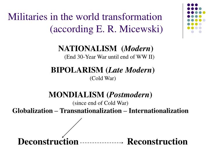 Militaries in the world transformation