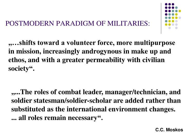 POSTMODERN PARADIGM OF MILITARIES: