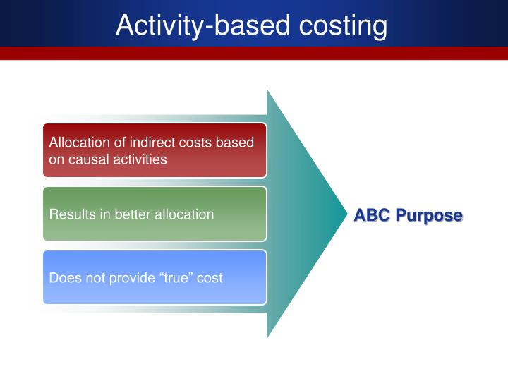 comparison of indirect cost multipliers for Examples of direct costs include direct materials, direct labor, and other costs incurred for a particular product such as advertising and promotion costs for, say product a classify the following costs as (d) direct costs or (id) indirect costs in relation to a specific product.