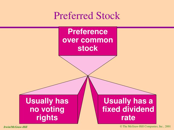 Preference over common stock