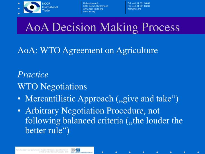 AoA Decision Making Process