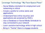 leverage technology my face space place