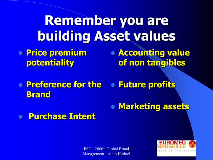 Remember you are building asset values