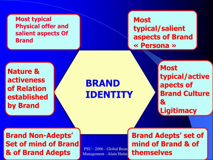 Most typical Physical offer and salient aspects Of Brand