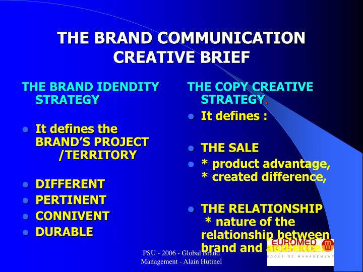 THE BRAND IDENDITY STRATEGY