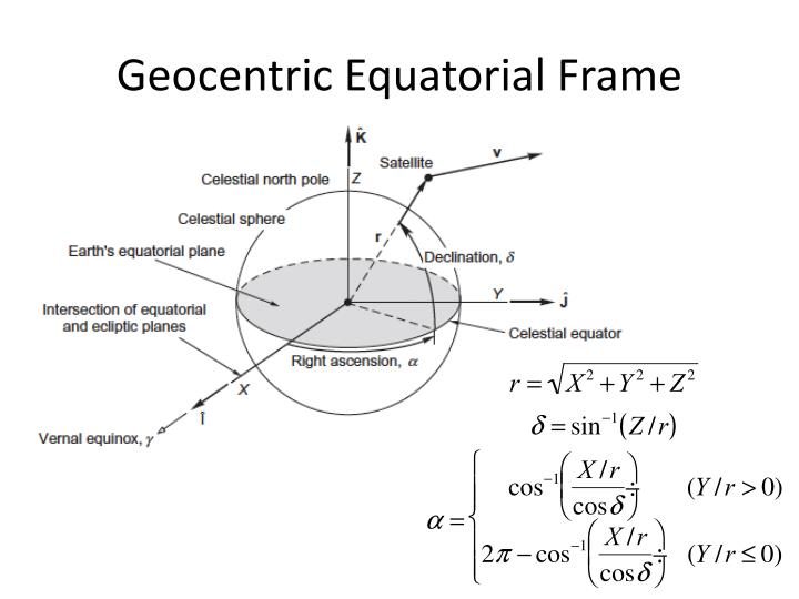 Geocentric Equatorial Frame