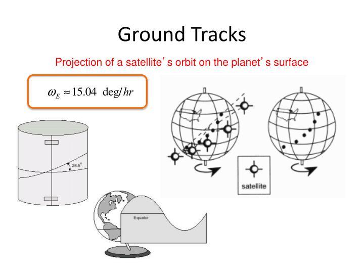 Ground Tracks
