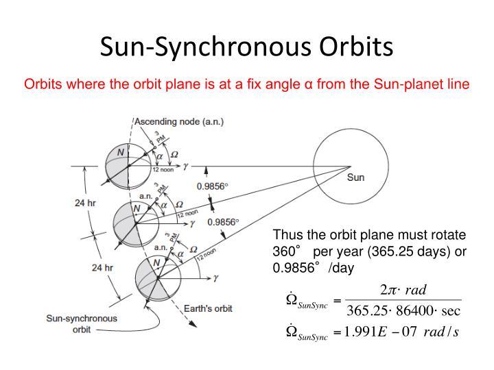 Sun-Synchronous Orbits