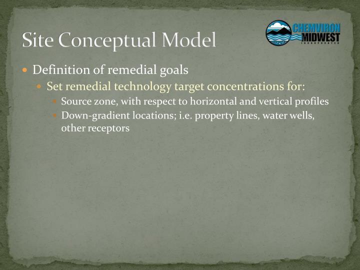 Site Conceptual Model