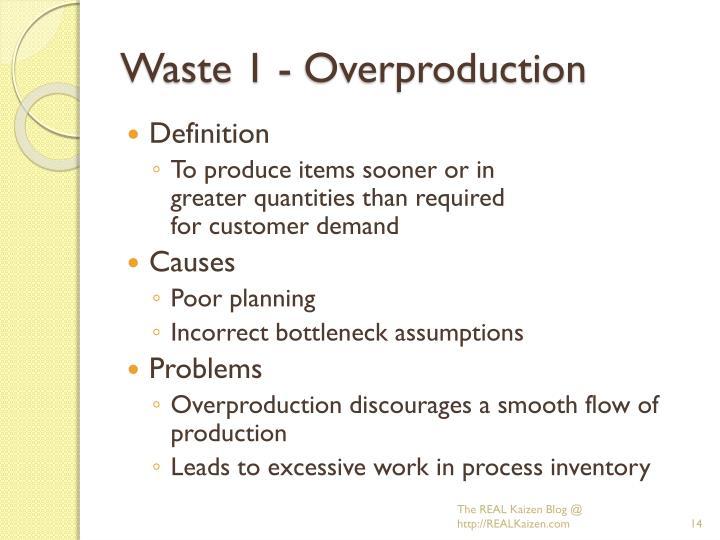 Waste 1 - Overproduction