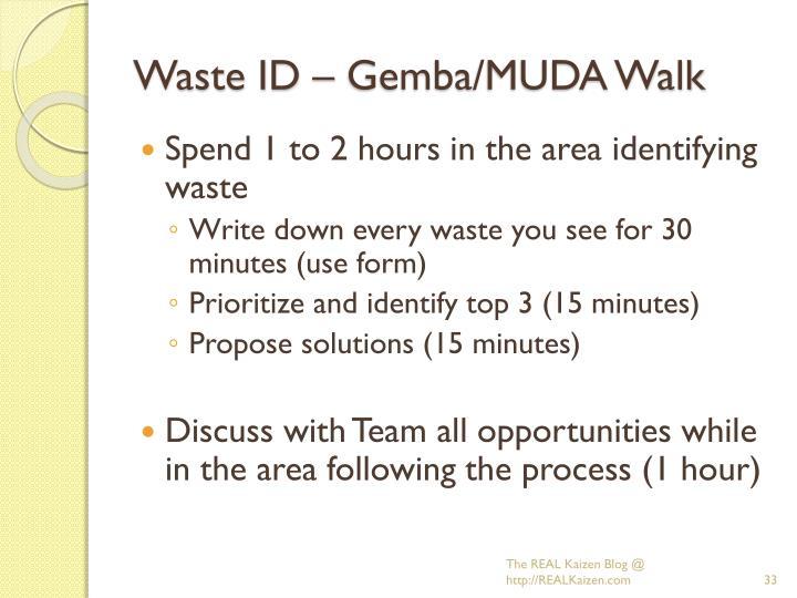 Waste ID –