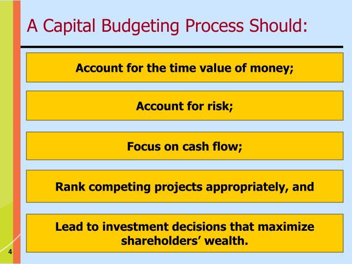 A Capital Budgeting Process Should: