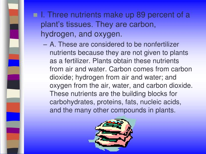 I. Three nutrients make up 89 percent of a plant's tissues. They are carbon, hydrogen, and oxygen.