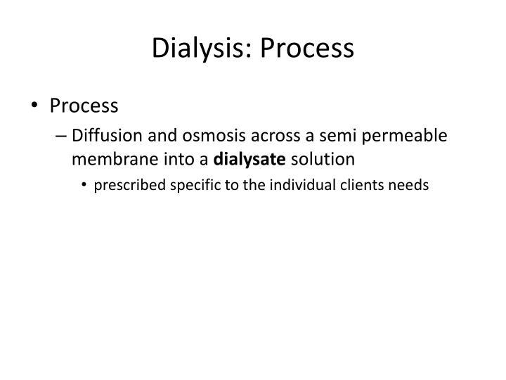 Dialysis: Process