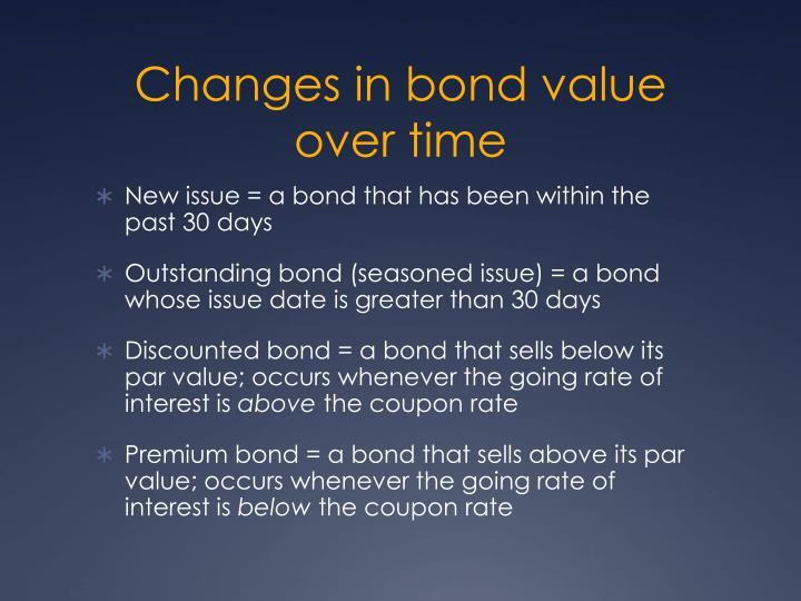 Changes in bond value