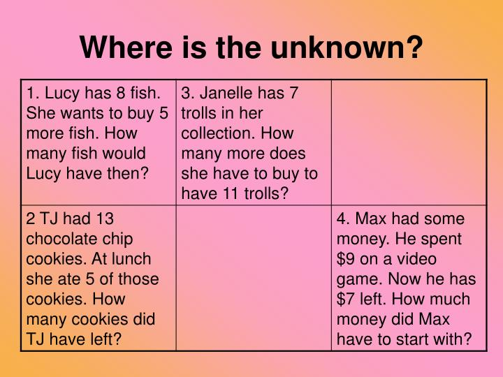 Where is the unknown?