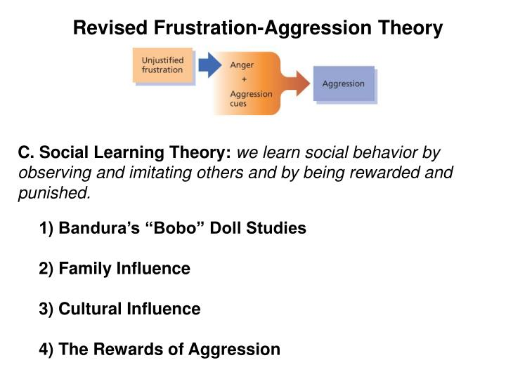 two theories on aggression