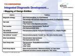 integrated diagnostic development9