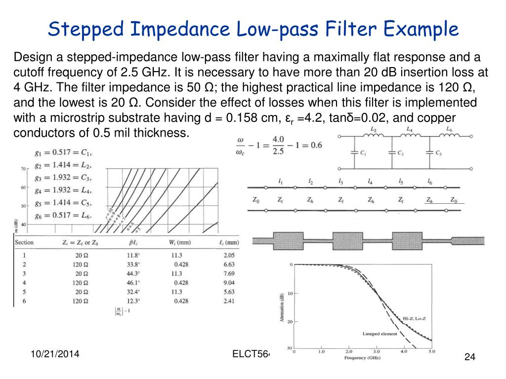 Stepped impedance low pass filter pdf files