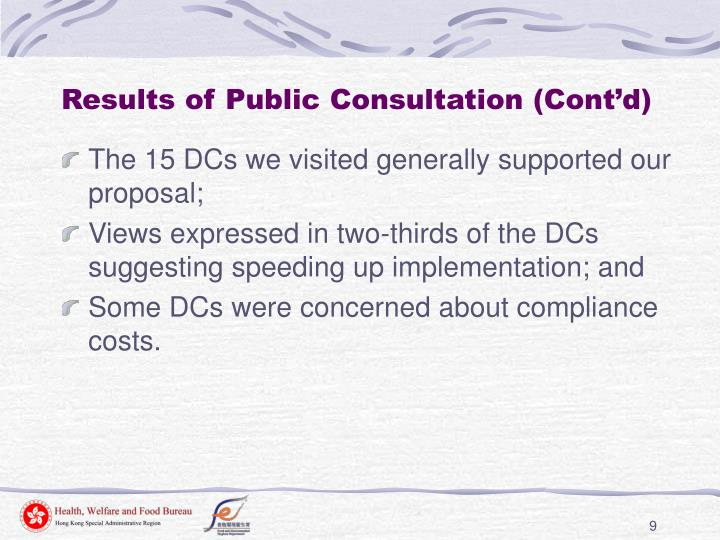 Results of Public Consultation (Cont'd)