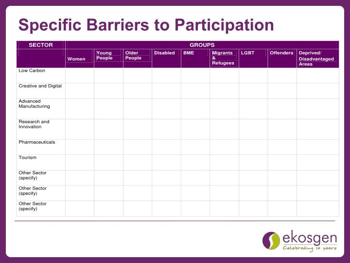 Specific Barriers to Participation